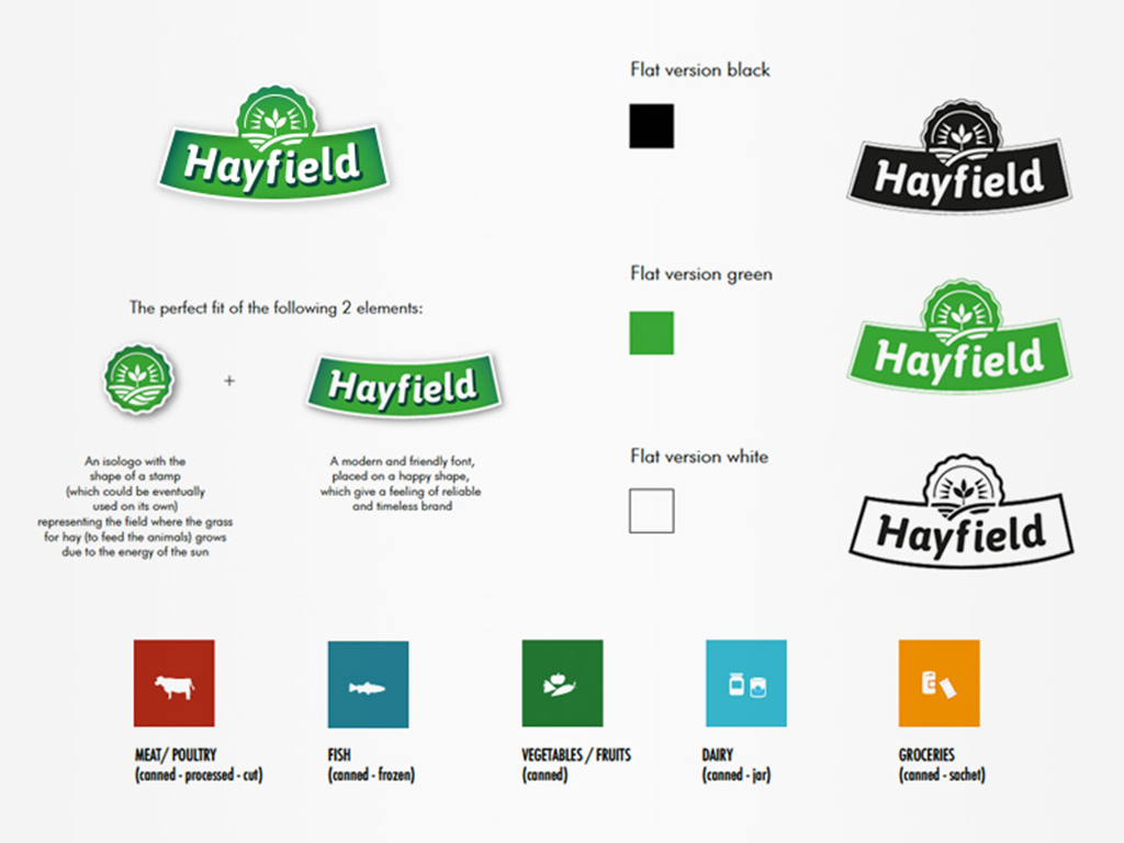 hayfield-logo-versions